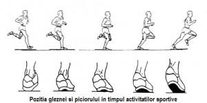 ideal-footstrike