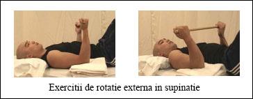 06.rotatie_ext_supinatie