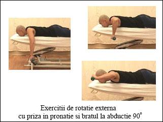 19.rotatie_ext_abd_90