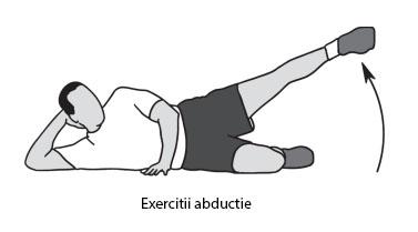 exercitii_abductie
